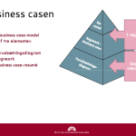 Her kan du få rådgivning i Statens business case model